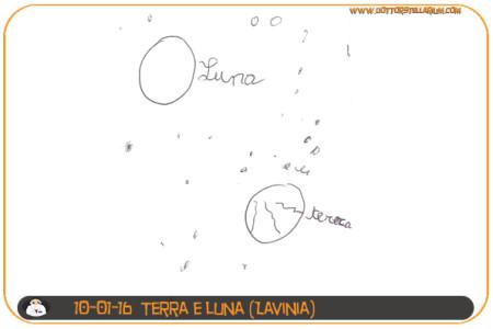 La Terra e la Luna (Lavinia)