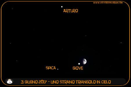 Uno strano triangolo tra stelle luna e pianeta