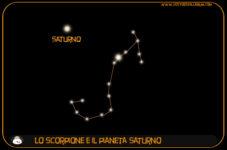 saturno-e-scorpione