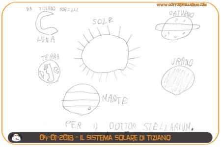 il sistema solare di Tiziano