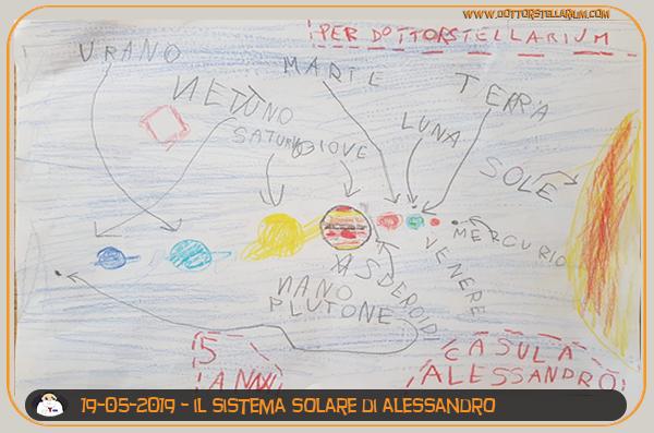 20190519solarsisAlessandro