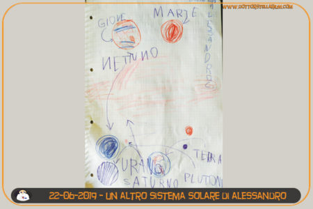 20190622solarsisAlessandro