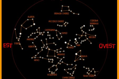 La mappa del cielo di Ottobre 2019