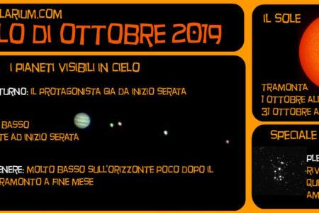 il cielo di ottobre