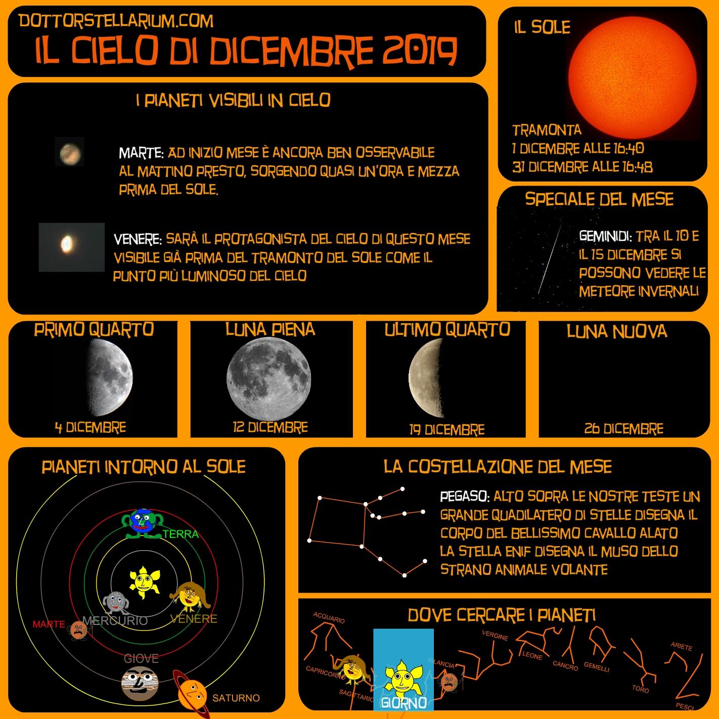 CIELO201912