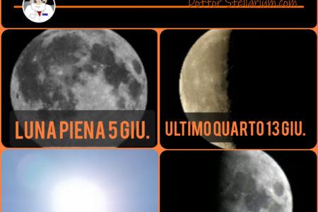 La Luna di Giugno 2020