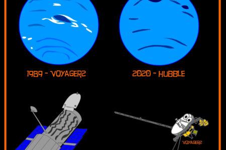 Le strane macchie scure di Urano