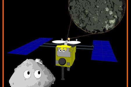Studiamo i campioni provenienti dall'Asteroide Ryugu