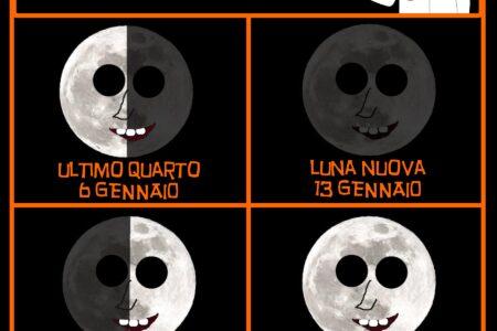 La Luna di Gennaio 2021