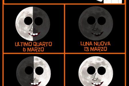 Luna di Marzo 2021