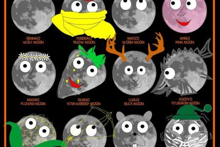 I nomi delle lune piene